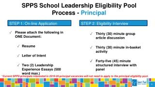 SPPS School Leadership Eligibility Pool Process - Principal