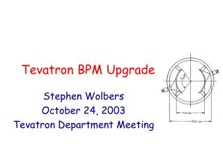Tevatron BPM Upgrade Project