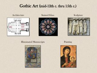 Gothic Art ( mid-12th c. thru 15th c.)