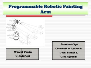Programmable Robotic Painting Arm