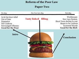 Reform of the Poor Law  Paper Two
