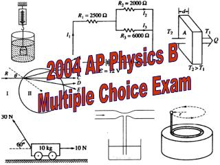 2004 AP Physics B  Multiple Choice Exam
