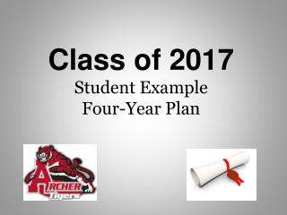 Class of 2017 Student Example Four-Year Plan