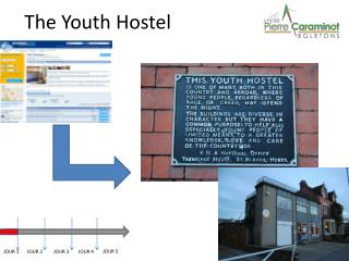The  Youth Hostel