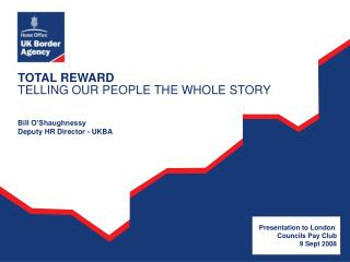 TOTAL REWARD TELLING OUR PEOPLE THE WHOLE STORY