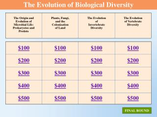 The Evolution of Biological Diversity