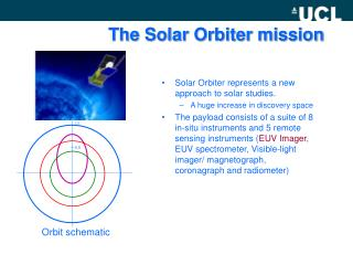 The Solar Orbiter mission