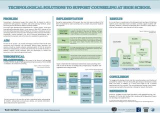 TECHNOLOGICAL SOLUTIONS TO SUPPORT COUNSELING AT HIGH SCHOOL