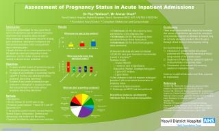 Assessment of Pregnancy Status in Acute Inpatient Admissions