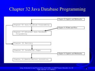 Chapter 32 Java Database Programming