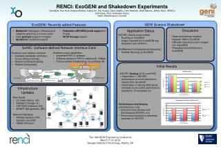SoNIC :  Software-defined Network Interface  Card