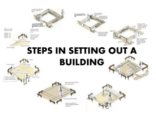 STEPS IN SETTING OUT A BUILDING