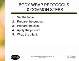 BODY WRAP PROTOCOLS 10 COMMON STEPS