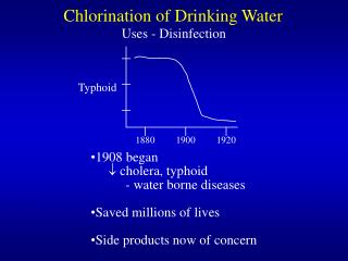 Chlorination of Drinking Water