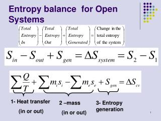 Entropy balance  for Open Systems