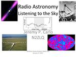 Radio Astronomy Listening to the Sky