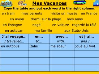 Mes Vacances Copy the table and put each word in the right column.