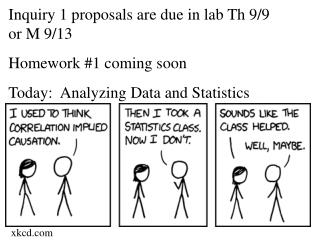 Inquiry 1 proposals are due in lab Th 9/9 or M 9/13 Homework #1 coming soon