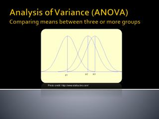 Analysis of Variance (ANOVA) Comparing means between three or more groups