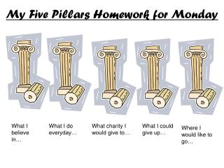 My Five Pillars Homework for Monday