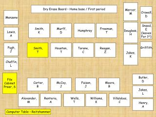Dry Erase Board – Home base / First period