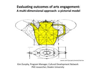 Evaluating outcomes of arts engagement:  A multi-dimensional approach- a pictorial model