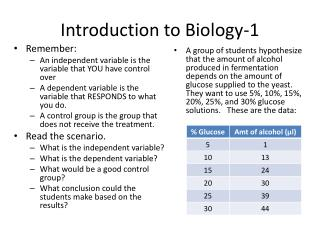 Introduction to Biology-1