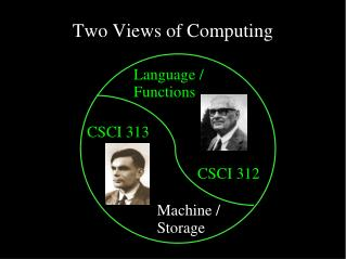 Two Views of Computing