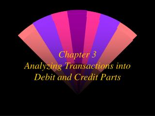 Chapter 3 Analyzing Transactions into Debit and Credit Parts