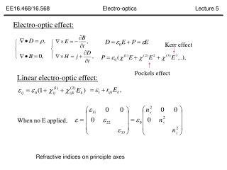 Electro-optic effect:
