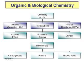 Organic & Biological Chemistry
