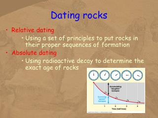 Dating rocks