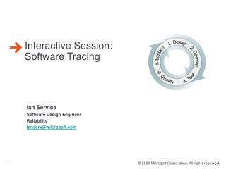 Ian Service Software Design Engineer Reliability Ianserv@microsoft.com