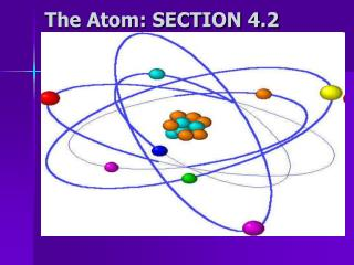 The Atom: SECTION 4.2