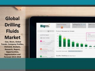 Global Drilling Fluids Market - Size, Share, Trends