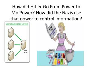 How did Hitler Go From Power to Mo Power? How did the Nazis use that power to control information?