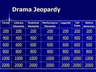 Drama Jeopardy