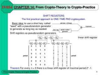CHAPTER 14: From Crypto-Theory to Crypto-Practice