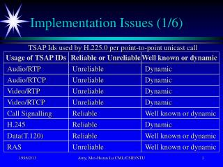 Implementation Issues (1/6)
