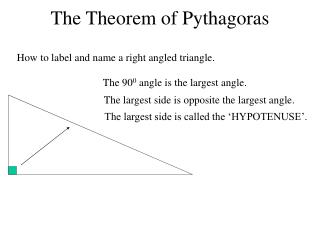 The Theorem of Pythagoras