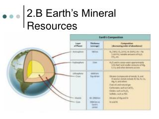 2.B Earth's Mineral Resources