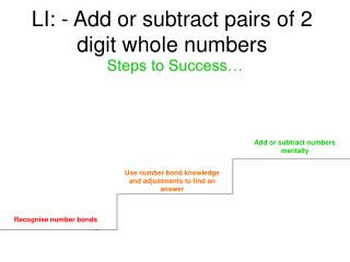 LI: - Add or subtract pairs of 2 digit whole numbers