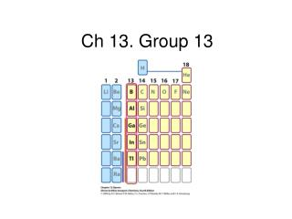 Ch 13. Group 13