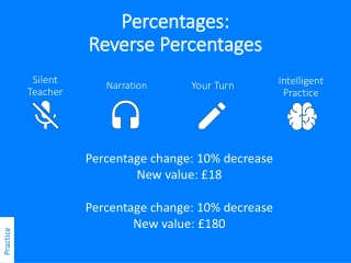 Percentages: Reverse Percentages