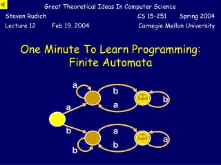 One Minute To Learn Programming: Finite Automata