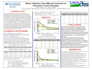 Effects of Biochars from Different Feed Stocks on Wastewater N and P Adsorption