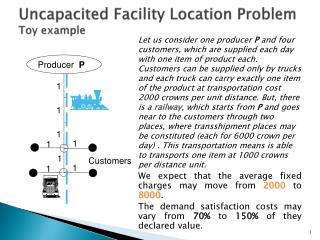 Uncapacited  Facility Location Problem Toy example