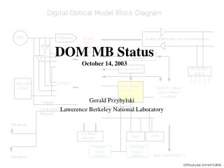 DOM MB Status October 14, 2003