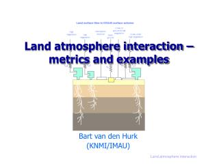 Land atmosphere interaction – metrics and examples