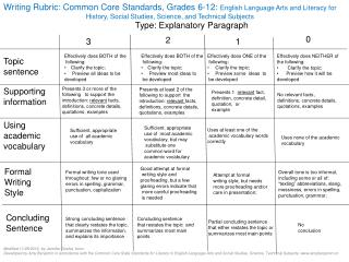 Writing Rubric: Common Core Standards, Grades 6-12:  English Language Arts and Literacy for